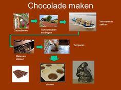 Chocolade Annemarie van de Wiel. Chocolade De geschiedenis Chocolade makenSoorten Chocolade Vragen. - ppt download Cocoa, Chocolate, Projects, Log Projects, Blue Prints, Chocolates, Theobroma Cacao, Hot Chocolate, Brown