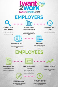 Pin By Ase Credit Union On Employee Profile