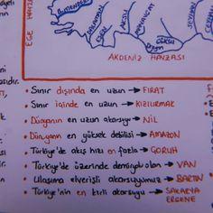 Galaxy Wallpaper, School Hacks, Karma, Study, Journal, How To Plan, Learning, D1, Reading