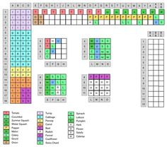 Square Foot Garden Layout and Planting Guide.