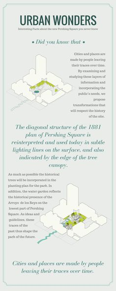 Infographic: How Agence Ter's winning design for Pershing Square incorporates elements of the past. https://www.facebook.com/PershingSquareNew/photos/a.502789496494657.1073741829.500617463378527/1041890132584588/?type=3&theater
