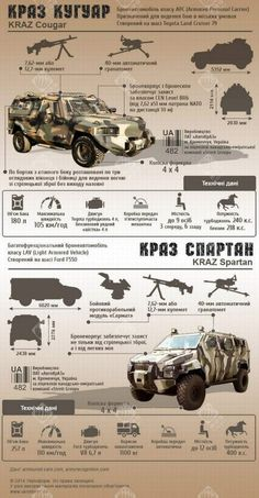 ! Army Vehicles, Armored Vehicles, Military Weapons, Military Art, Zenvo St1, Toy Tanks, Anime Weapons, Military Equipment, Toyota Land Cruiser