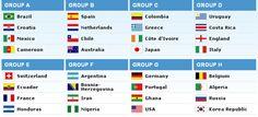 World Cup đỉnh cao: Trận khai mạc World Cup 2014: Brazil gặp Croatia http://ole.vn/nhan-dinh-bong-da/brazil-vs-croatia-03h00-ngay-13-6-san-arena-corinthians.html http://ole.vn/nhan-dinh-bong-da/anh-vs-italia-04h00-ngay-15-6-san-arena-amazonia.html http://ole.vn/nhan-dinh-bong-da/ghana-vs-my-san-arena-das-dunas-05h00-ngay-17-6.html