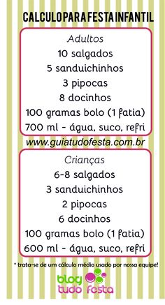 Learn how to calculate the amount of sweet and savory for kids party - Volta ao mundo Gui - Planejamento de Eventos Dinosaur Birthday Party, 1st Birthday Parties, Birthday Party Decorations, Baby Dino, Baby Shark, Happy Dance, Baby Party, Alice, Buffet