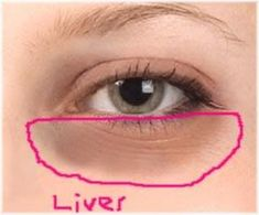 Nutritional Balancing / Hair Mineral Analysis, eye condition and the liver, Yin and Yang