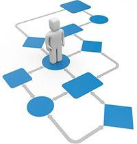 Web Standarization