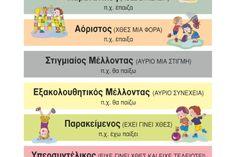 ΔΩΡΕΑΝ ΕΚΤΥΠΩΣΙΜΑ Archives - workingmoms.gr Education, Onderwijs, Learning