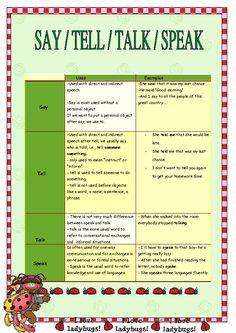 "Картинки по запросу Images for ""say"" and ""tell"" English Time, English Verbs, English Writing, English Study, English Class, English Lessons, English Vocabulary, English Grammar, Learn English"