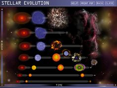 Interactive guide explaining star life cycles for different size stars.