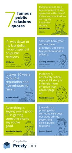 7 famous public relations quotes - I especially like the quote by Richard Branson. Writing a PR story is more effective than advertising it. Marketing Communications, The Marketing, Social Media Marketing, Digital Marketing, Mobile Marketing, Marketing Strategies, Inbound Marketing, Business Marketing, Social Networks