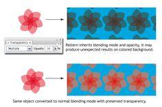 Seamless Patterns in Illustrator