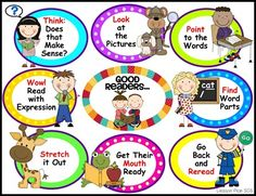 This file can be purchased alone or along with our shippable Primary Reading Strategy Apron. This 15 page file includes matching icons for a bulle. Reading Strategies Posters, Reading Resources, Reading Skills, Guided Reading, Teaching Reading, Reading Activities, Teaching Ideas, Reading Groups, Literacy Activities