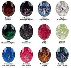 Birthstone color samples (for tattoos)