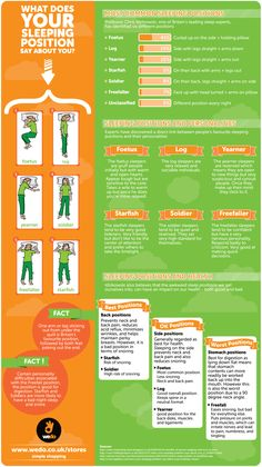 Ahhhhhh sleep. Everyone loves sleep right. Humans need sleep in order to function at their best. But have you ever thought about how you sleep? Usually most people choose their one comfortable position sub consciously and then stick to it. However there could be more to the way you sleep than you think. Next time you go…