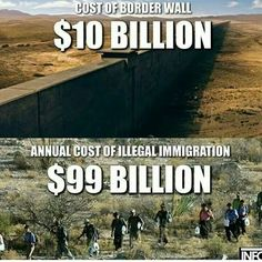 NO BRAINER!!!! Build the wall and surround it with mines and drones.  24 HOUR KILL ZONE - ASK A VIETNAM VET ABOUT THE EFFECTIVENESS.