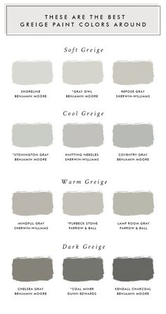 Shoreline above the chair rail and any of the warm greige colors below. Keep chair rail white. Warm Gray Paint Colors, Gray Beige Paint, Gray Wall Colors, Griege Paint Colors, Best Greige Paint Color, Magnolia Paint Colors, Rustic Paint Colors, Office Wall Colors, Fixer Upper Paint Colors