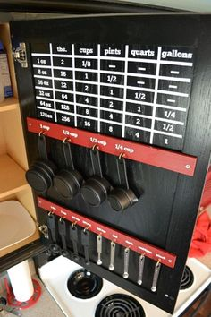 Measurement Conversion Chart - 10 DIY Ways to Update Your Kitchen on a Budget | GleamItUp