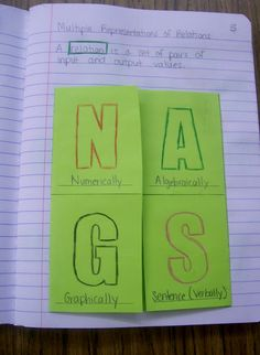 Math = Love: NAGS Foldable for Algebra 2 Interactive Notebook