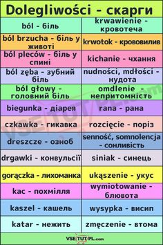 Polish Language, Learn Russian, Medical Terminology, My Passion, Poland, Study, Education, Angel, Polish