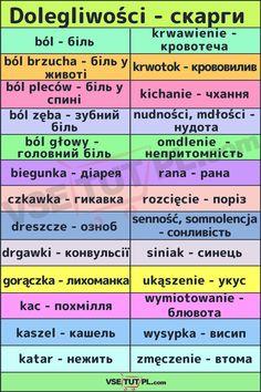 Dolegliwości Polish Language, Learn Russian, Medical Terminology, My Passion, Poland, Study, Education, Polish, Learning