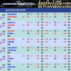 By : Felicia | UEFA Europa League Qualifiers |Gmail : ag.dewibet@gmail.com YM : ag.dewibet@yahoo.com Line : dewibola88 BB : 2B261360 Path : dewibola88 Wechat : dewi_bet Instagram : dewibola88 Pinterest : dewibola88 Twitter : dewibola88 WhatsApp : dewibola88 Google+ : DEWIBET BBM Channel : C002DE376 Flickr : felicia.lim Tumblr : felicia.lim Facebook : dewibola88
