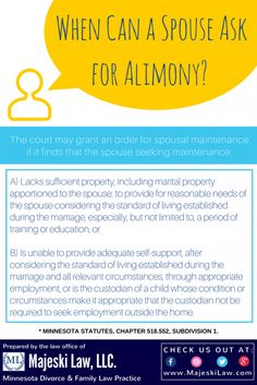 Concerned about alimony or spousal maintenance as its called in concerned about alimony or spousal maintenance as its called in minnesota pin get all your questions about alimony answered by checking out ou solutioingenieria Images