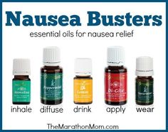 Young Living Essential Oils for Nausea Relief Essential Oils For Nausea, Essential Oils For Pregnancy, Essential Oil Uses, Doterra Essential Oils, Natural Essential Oils, Yl Oils, Young Living Oils, Young Living Essential Oils, Just In Case
