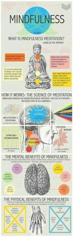mindfulness mediation