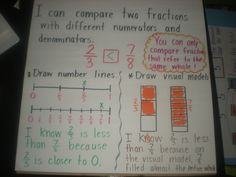 Comparing fractions on a number line and using visual models.