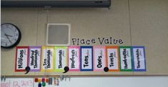 Math = Love: Printable Place Value Posters