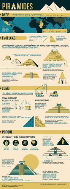 Pirâmides