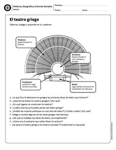 Visit the post for more. Social Studies, Study, History, Greece, Spanish, Socialism, Flower, Paper, Templates