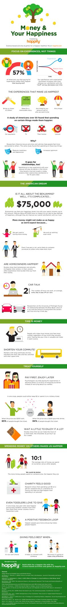 Infographic: Apparently money can buy you happiness, after all!