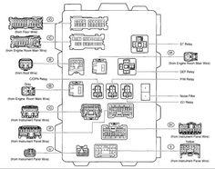 toyota corolla mk9 9th generation 2005 2007 fuse box diagram rh pinterest com 2005 toyota tacoma interior fuse box diagram
