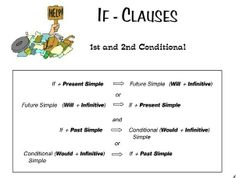 IF Clauses - English On Phone