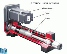 How linear actuators work Robotics Engineering, Computer Engineering, Mechanical Engineering, Electrical Engineering, Atuador Linear, First Robotics Competition, Solar Tracker, Linear Actuator, Stepper Motor