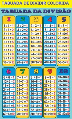 Kids Math Worksheets, Math Resources, Learning Activities, Learn Portuguese, Math Word Problems, Knowledge Quotes, First Grade Math, Math For Kids, Kindergarten Math