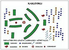 strategie et batailles