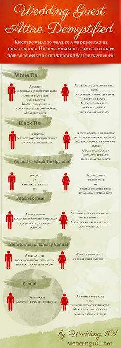 50 Best Wedding Planning Checklists for Brides images ...