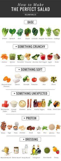 Our No-Fail Formula for Non-Boring Salads   http://helloglow.co/no-fail-plan-how-to-make-the-perfect-salad/