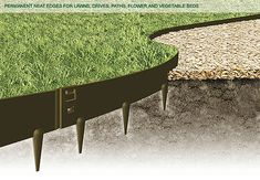 Everedge Australia offer steel garden edging and flexible metal lawn edging solutions. Our landscape edging is available online and via stockists. Metal Landscape Edging, Metal Garden Edging, Rock Edging, Path Edging, Lawn And Landscape, Garden Path, Driveway Edging, Garden Border Edging, Garden Borders