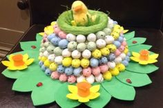 Quick And Easy Easter Bonnet Ideas For 2018 - Netmums