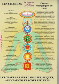 Pin by Cosmic Energy Healing on Life Force Energy The Body | Pinterest | Reiki, Reiki symbols and Healing