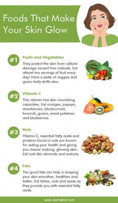 Select foods which will make your skin glow. Our daily food habits determine a lot about our face glow. As if you will eat non-healthy junk food then it will harm your body both internally and externally. Here we have mentioned some foods along with their components which are essential for our body, and which makes our face look healthy and glowing. #PimplesOnForehead Foods For Clear Skin, Clear Skin Diet, Foods For Healthy Skin, Healthy Skin Care, Food Good For Skin, Food For Acne, How To Eat Healthy, Vitamins For Clear Skin, Best Foods For Skin