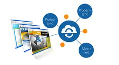 Manage Your Portal  from CRMAll Information in Sync.Projects (CRM  Web) Property (CRM  Web)Query (Web  CRM)