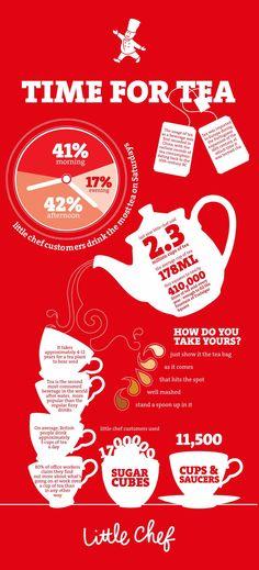 Food infographic Little Chef Tea Infographic. Infographic Description Little Chef Tea Infographic - Infographic Source - Coffee Vs Tea, Tea Facts, Iced Tea Recipes, Little Chef, Cuppa Tea, Tea Benefits, Tea Blends, My Tea, Tea Accessories