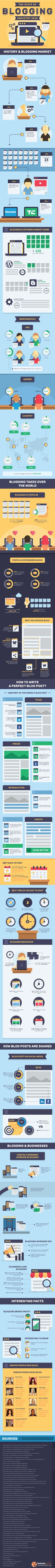 704 best Online Marketing images on Pinterest   Internet marketing ...