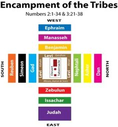 tabernacle 12 tribes   The family of Gershon camped due west of the Tabernacle, and was put ...