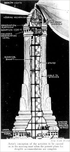 Zeppelin anchor into Empire State Building Google Search