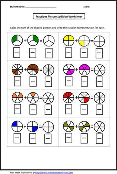 Adding and subtracting fractions with like denominators math Math Coloring Worksheets, Fractions Worksheets, Printable Math Worksheets, Addition Worksheets, Math Fractions, Maths, Addition Of Fractions, Adding Fractions, Equivalent Fractions